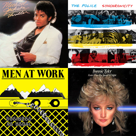 1983 Music