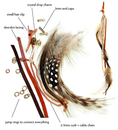 Do-it-yourself feathered roach clips for the crafty individual (photo credit: Stephanie Bodine)